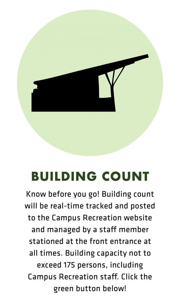 Know before you go! Building count will be real-time tracked and posted to the Campus Recreation website and managed by a staff member stationed at the front entrance at all times. Building capacity not to exceed 175 persons, including Campus Recreation staff. Click the green button below!